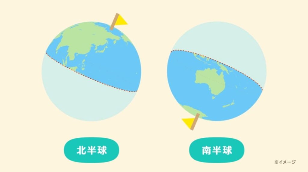 北半球と南半球が選べる
