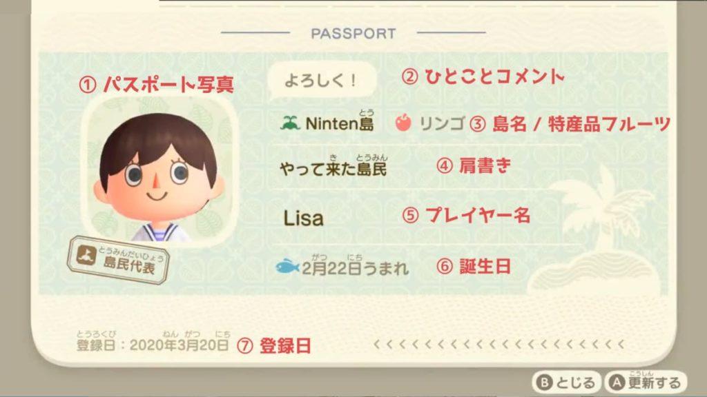 パスポートの内容