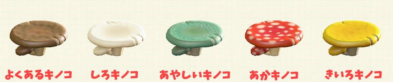 キノコのテーブルのリメイク