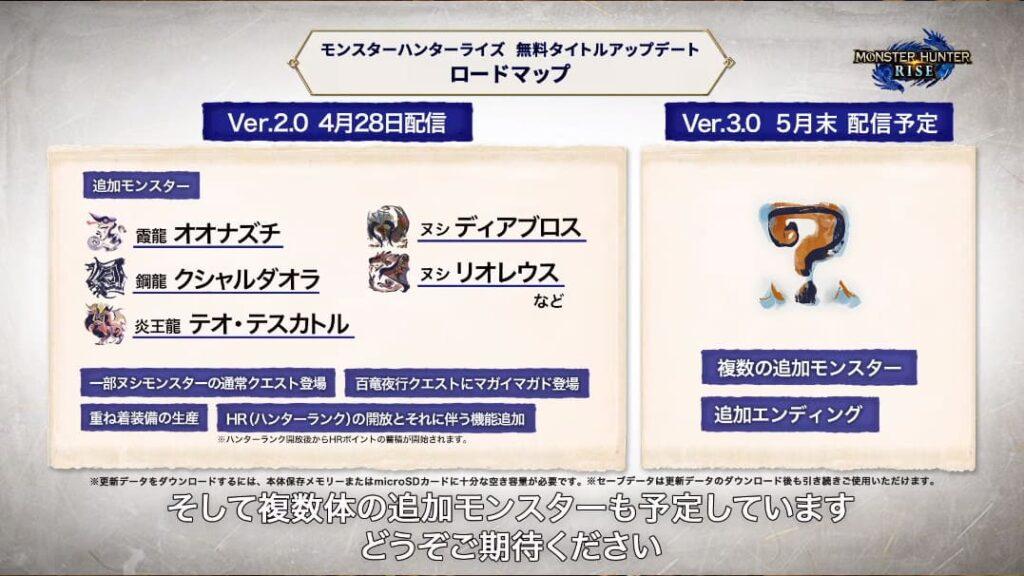 次回Ver.3.0は5月末配信予定